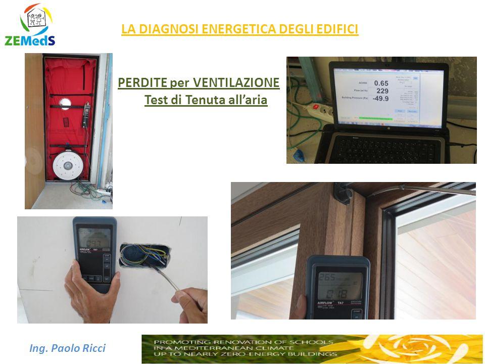 Ing. Paolo Ricci LA DIAGNOSI ENERGETICA DEGLI EDIFICI PERDITE per VENTILAZIONE Test di Tenuta all'aria