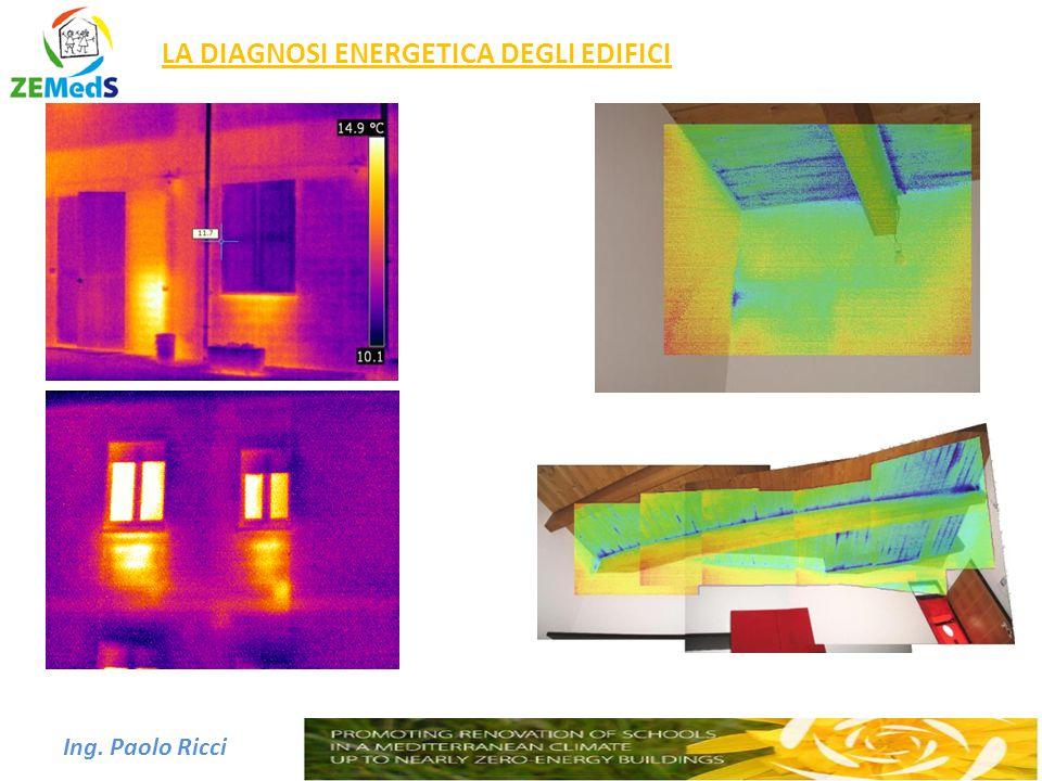 Ing. Paolo Ricci LA DIAGNOSI ENERGETICA DEGLI EDIFICI