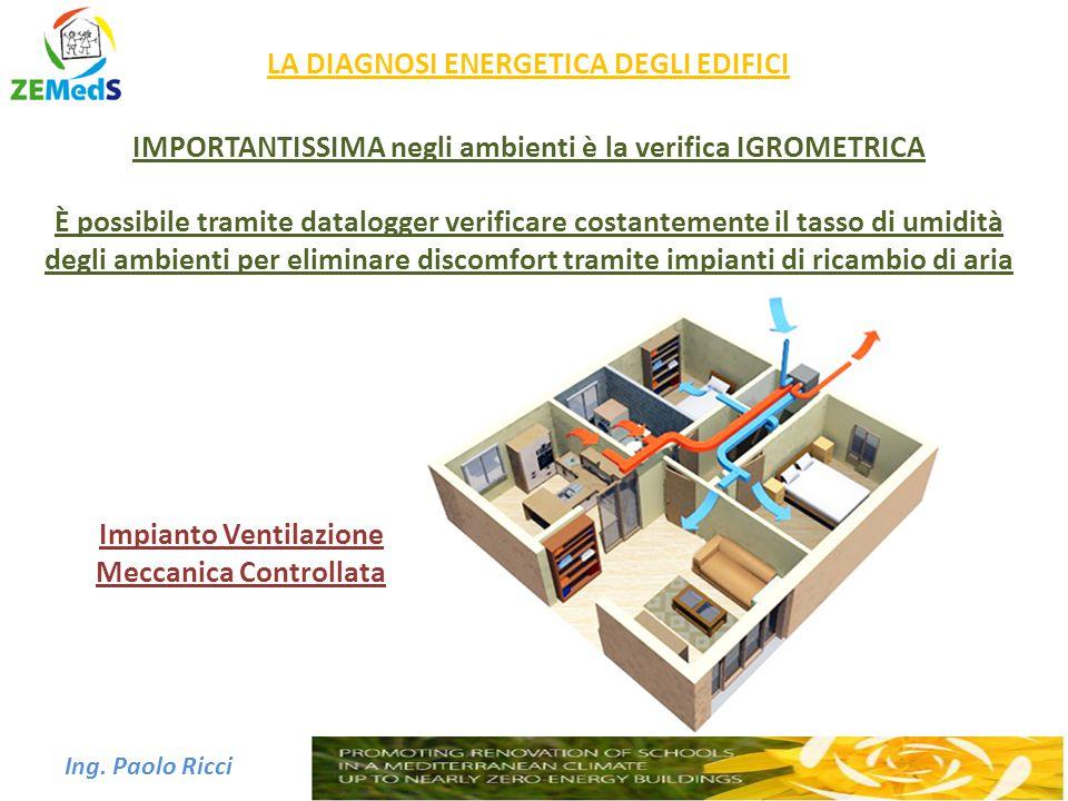 Ing. Paolo Ricci LA DIAGNOSI ENERGETICA DEGLI EDIFICI IMPORTANTISSIMA negli ambienti è la verifica IGROMETRICA È possibile tramite datalogger verifica