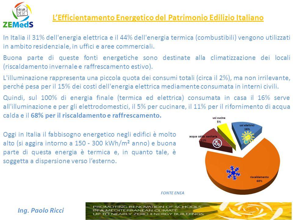 L'Efficientamento Energetico del Patrimonio Edilizio Italiano Ing. Paolo Ricci In Italia il 31% dell'energia elettrica e il 44% dell'energia termica (