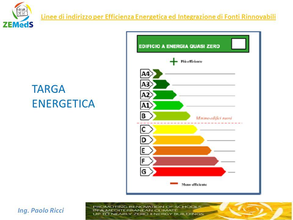 Ing. Paolo Ricci Linee di indirizzo per Efficienza Energetica ed Integrazione di Fonti Rinnovabili TARGA ENERGETICA