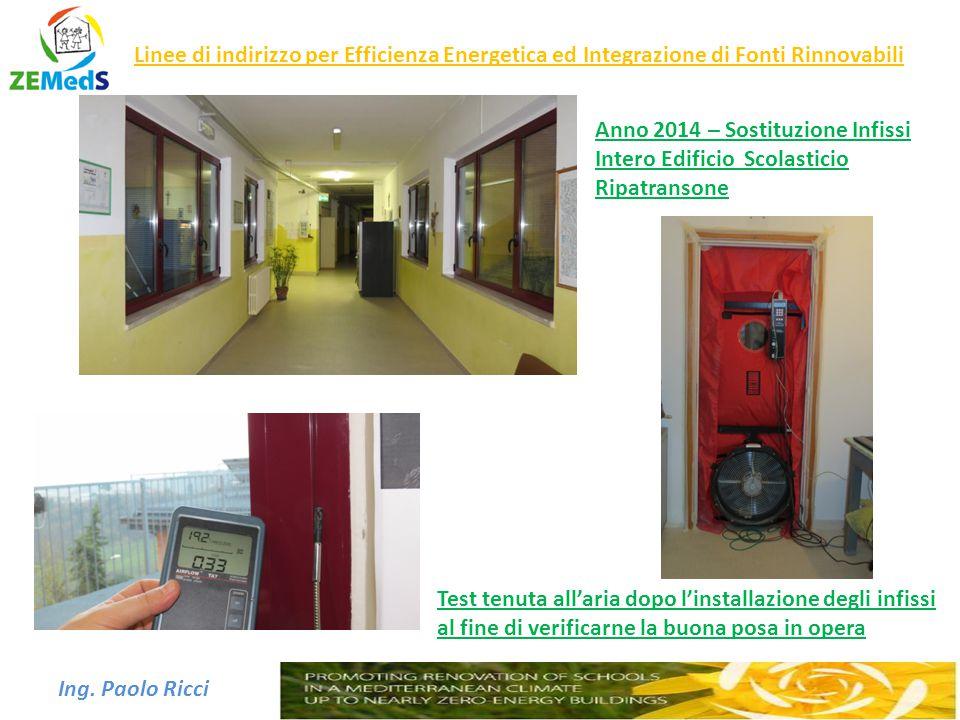 Ing. Paolo Ricci Linee di indirizzo per Efficienza Energetica ed Integrazione di Fonti Rinnovabili Anno 2014 – Sostituzione Infissi Intero Edificio Sc