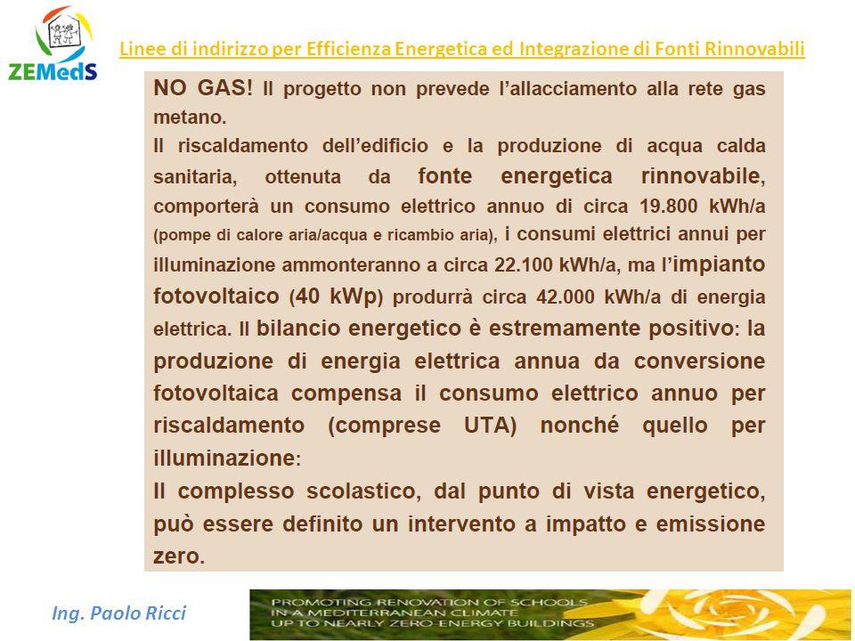 Ing. Paolo Ricci Linee di indirizzo per Efficienza Energetica ed Integrazione di Fonti Rinnovabili