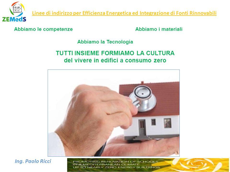 Ing. Paolo Ricci Linee di indirizzo per Efficienza Energetica ed Integrazione di Fonti Rinnovabili Abbiamo le competenzeAbbiamo i materiali Abbiamo la