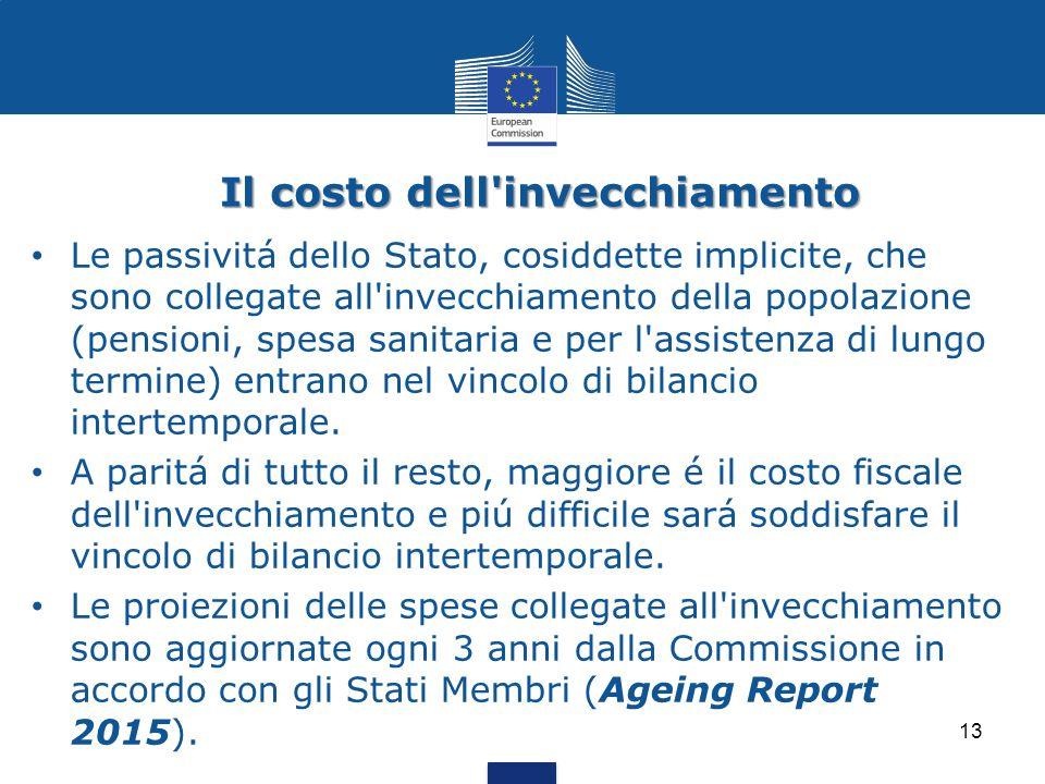 Il costo dell'invecchiamento 13 Le passivitá dello Stato, cosiddette implicite, che sono collegate all'invecchiamento della popolazione (pensioni, spe