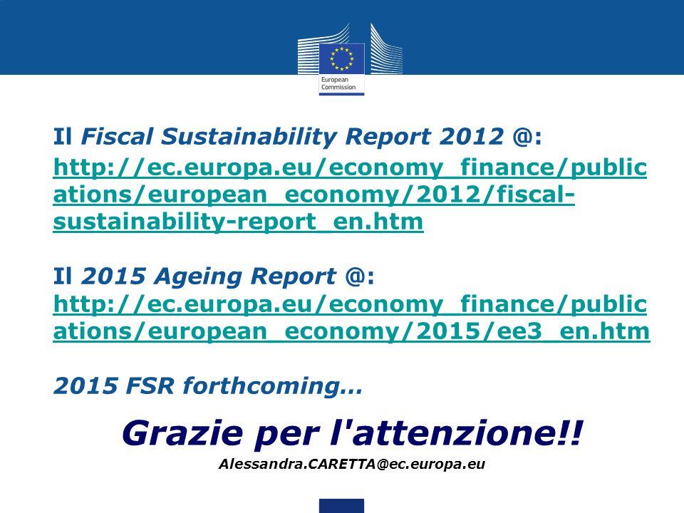 Il Fiscal Sustainability Report 2012 @: http://ec.europa.eu/economy_finance/public ations/european_economy/2012/fiscal- sustainability-report_en.htm I