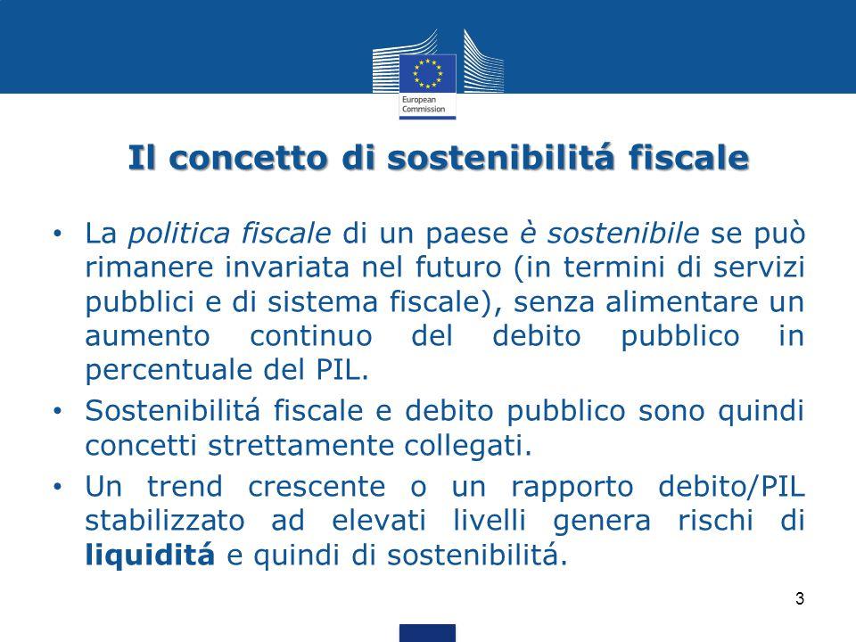 Indicatori ed aree di criticitá della sostenibilitá fiscale nel LT 14 Fonte: Commission Services, basato sulle previsioni della COM Spring 2015 e sul 2015 AR.