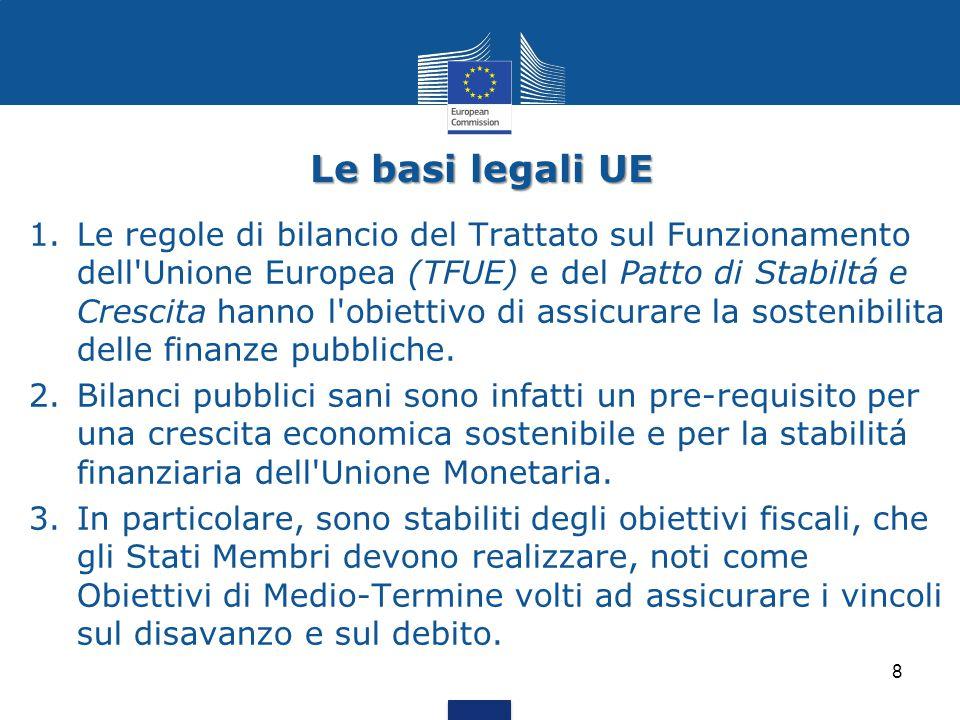 Le basi legali UE 8 1.Le regole di bilancio del Trattato sul Funzionamento dell'Unione Europea (TFUE) e del Patto di Stabiltá e Crescita hanno l'obiet