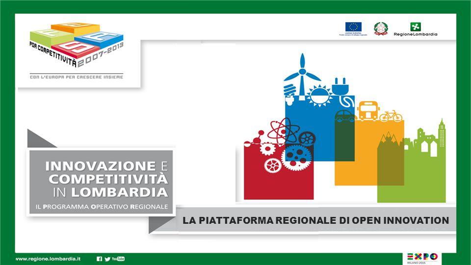 www.openinnovation.regione.lombardia.it - openinnovation@regione.lombardia.it