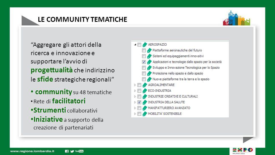 LE COMMUNITY TEMATICHE Aggregare gli attori della ricerca e innovazione e supportare l'avvio di progettualità che indirizzino le sfide strategiche regionali community su 48 tematiche Rete di facilitatori Strumenti collaborativi Iniziative a supporto della creazione di partenariati