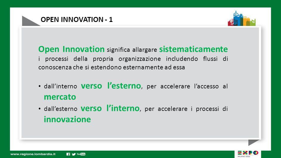 OPEN INNOVATION - 1 Open Innovation significa allargare sistematicamente i processi della propria organizzazione includendo flussi di conoscenza che si estendono esternamente ad essa dall'interno verso l'esterno, per accelerare l'accesso al mercato dall'esterno verso l'interno, per accelerare i processi di innovazione