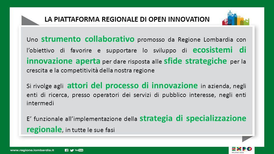 LA PIATTAFORMA REGIONALE DI OPEN INNOVATION Uno strumento collaborativo promosso da Regione Lombardia con l'obiettivo di favorire e supportare lo sviluppo di ecosistemi di innovazione aperta per dare risposta alle sfide strategiche per la crescita e la competitività della nostra regione Si rivolge agli attori del processo di innovazione in azienda, negli enti di ricerca, presso operatori dei servizi di pubblico interesse, negli enti intermedi E' funzionale all'implementazione della strategia di specializzazione regionale, in tutte le sue fasi