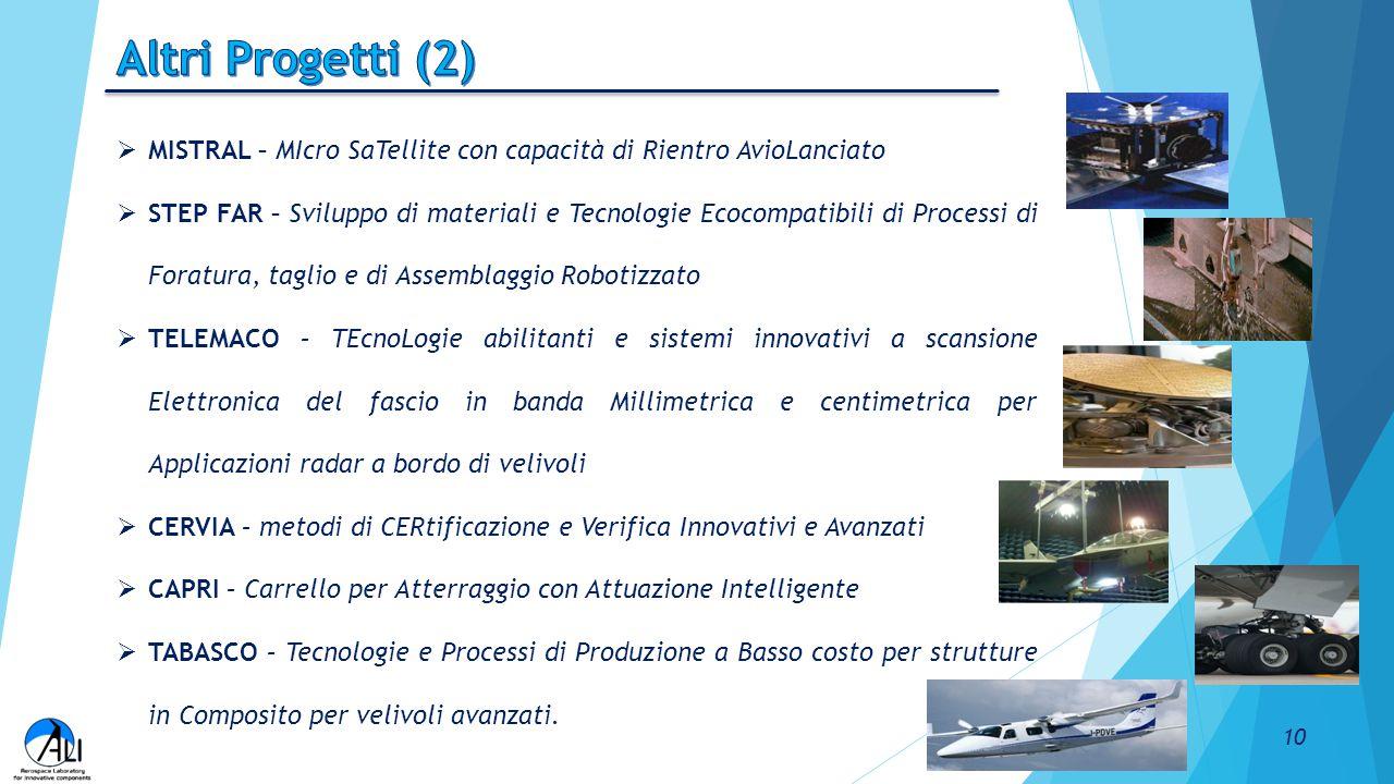 MISTRAL – MIcro SaTellite con capacità di Rientro AvioLanciato  STEP FAR – Sviluppo di materiali e Tecnologie Ecocompatibili di Processi di Foratur