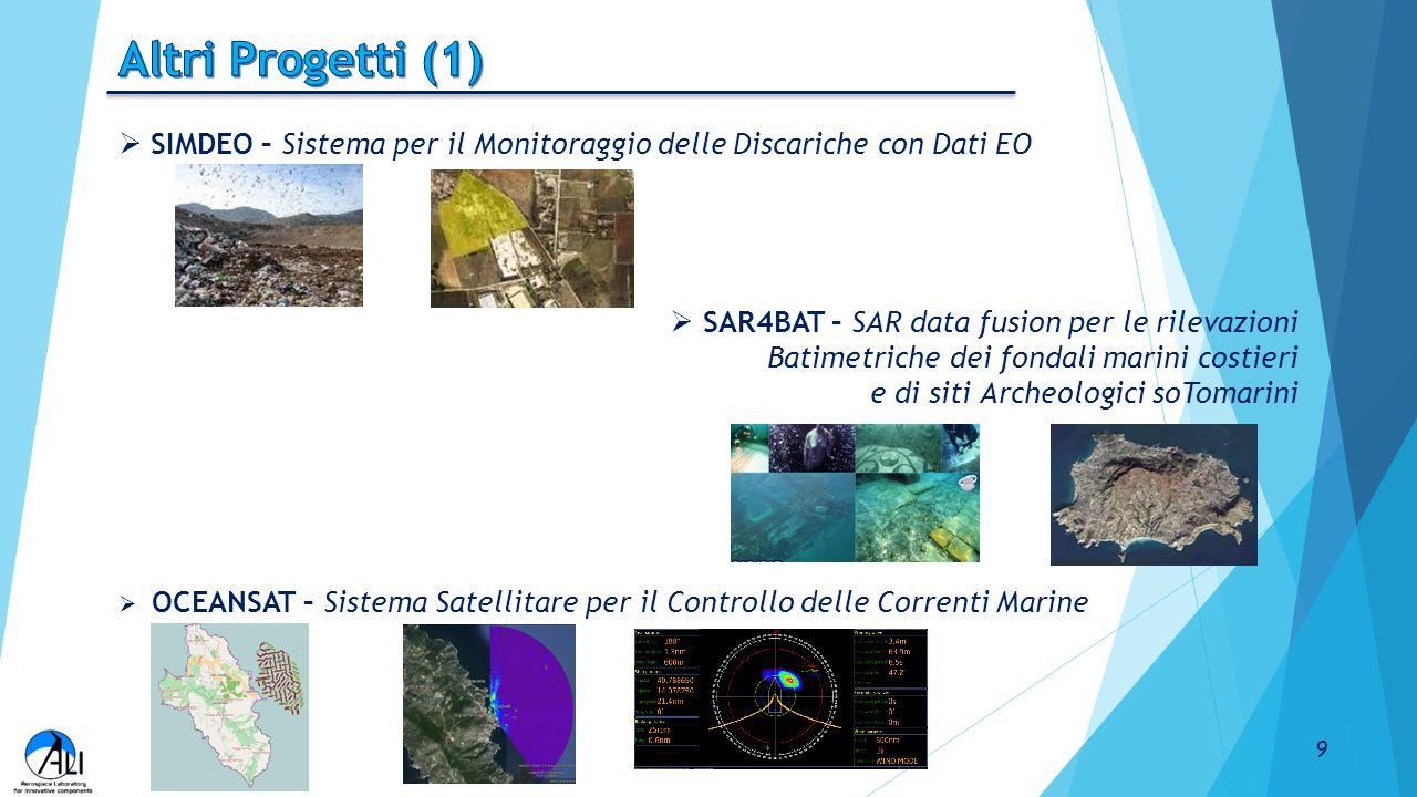  SIMDEO – Sistema per il Monitoraggio delle Discariche con Dati EO  SAR4BAT – SAR data fusion per le rilevazioni Batimetriche dei fondali marini cos