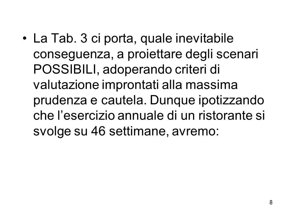 8 La Tab. 3 ci porta, quale inevitabile conseguenza, a proiettare degli scenari POSSIBILI, adoperando criteri di valutazione improntati alla massima p