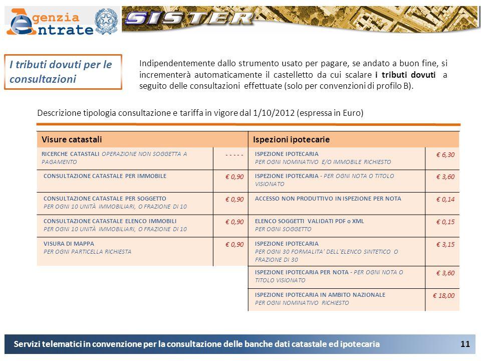 11 Descrizione tipologia consultazione e tariffa in vigore dal 1/10/2012 (espressa in Euro) I tributi dovuti per le consultazioni Indipendentemente da