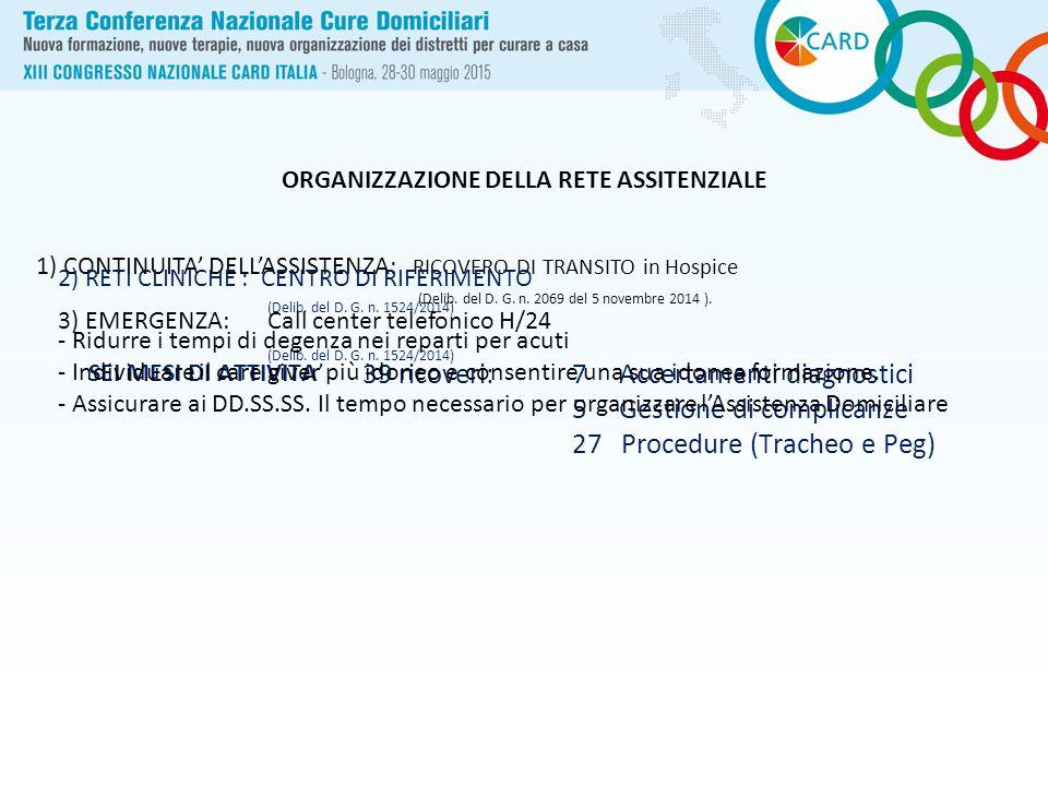 1) CONTINUITA' DELL'ASSISTENZA: RICOVERO DI TRANSITO in Hospice (Delib. del D. G. n. 2069 del 5 novembre 2014 ). 2) RETI CLINICHE : CENTRO DI RIFERIME