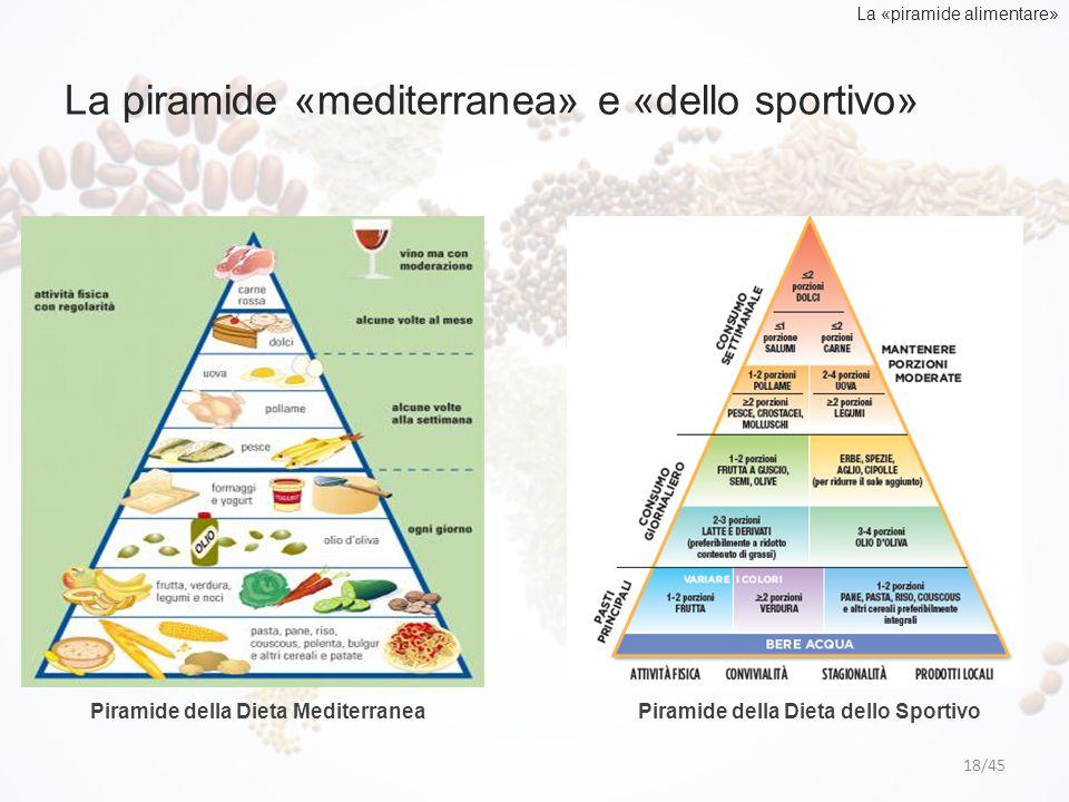 La piramide «mediterranea» e «dello sportivo» 18/45 Piramide della Dieta MediterraneaPiramide della Dieta dello Sportivo La «piramide alimentare»