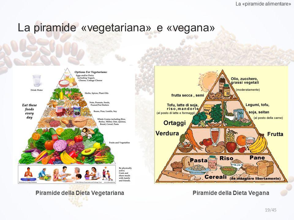 La piramide «vegetariana» e «vegana» 19/45 Piramide della Dieta VegetarianaPiramide della Dieta Vegana La «piramide alimentare»