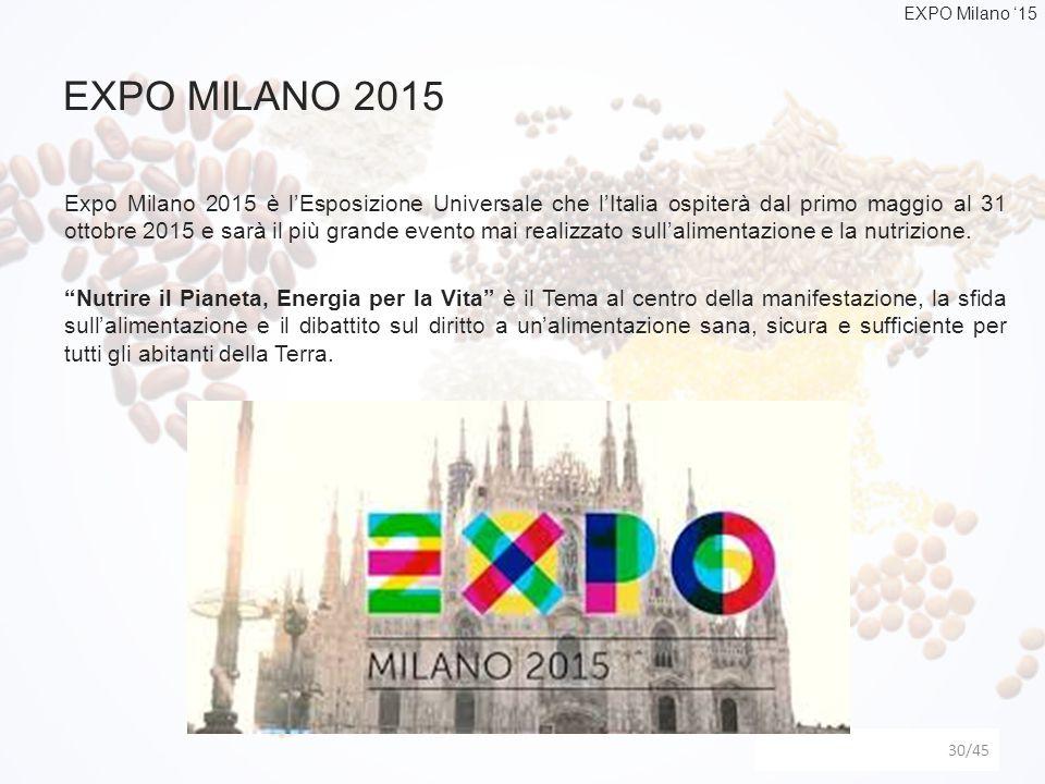 EXPO MILANO 2015 30 Expo Milano 2015 è l'Esposizione Universale che l'Italia ospiterà dal primo maggio al 31 ottobre 2015 e sarà il più grande evento