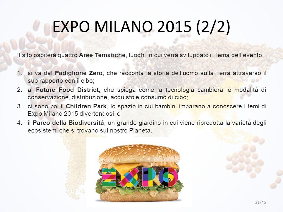 EXPO MILANO 2015 (2/2) Il sito ospiterà quattro Aree Tematiche, luoghi in cui verrà sviluppato il Tema dell'evento: 1.si va dal Padiglione Zero, che r