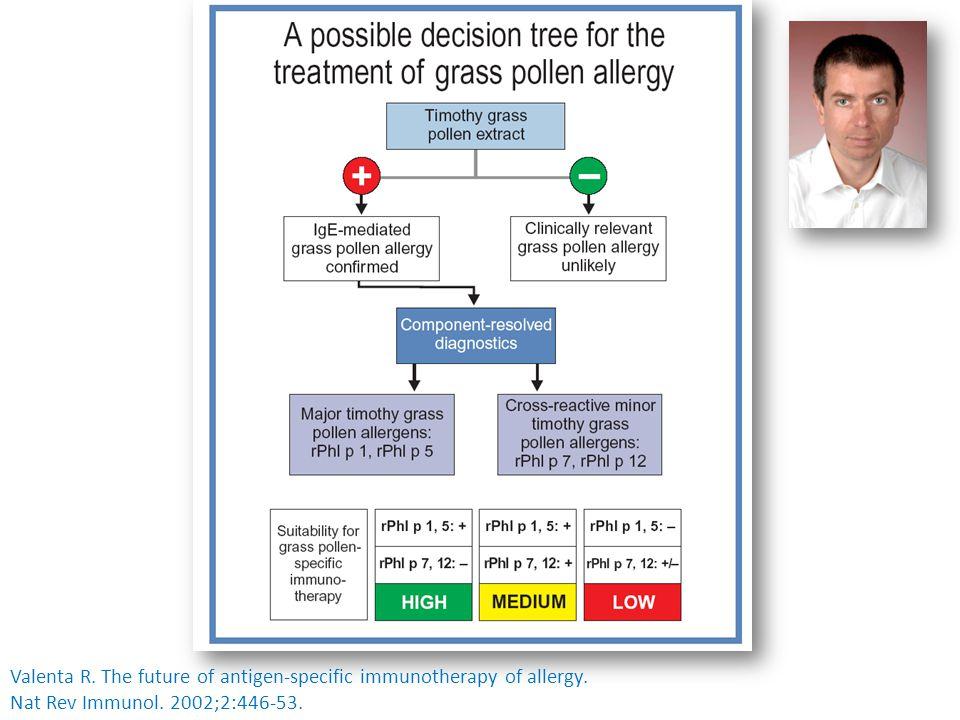 Valenta R. The future of antigen-specific immunotherapy of allergy. Nat Rev Immunol. 2002;2:446-53.