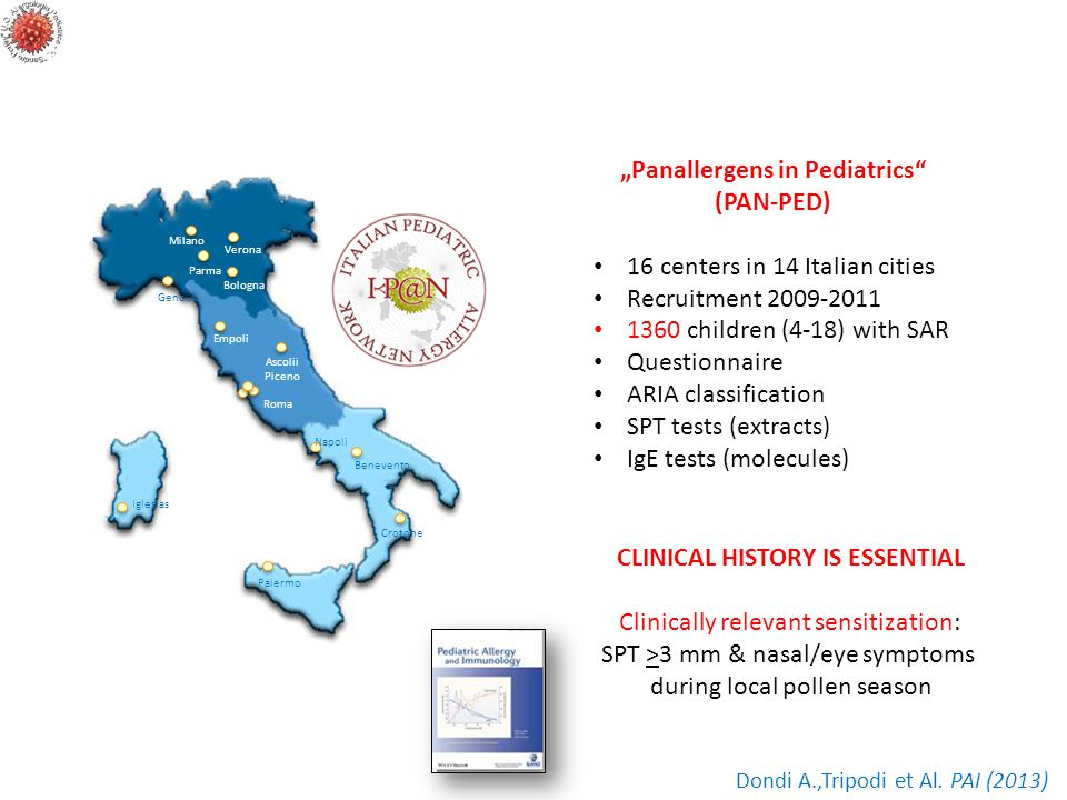 "Roma Ascolii Piceno Genova Iglesias Milano Parma Bologna Verona Empoli Benevento Napoli Palermo Crotone ""Panallergens in Pediatrics (PAN-PED) 16 centers in 14 Italian cities Recruitment 2009-2011 1360 children (4-18) with SAR Questionnaire ARIA classification SPT tests (extracts) IgE tests (molecules) CLINICAL HISTORY IS ESSENTIAL Clinically relevant sensitization: SPT >3 mm & nasal/eye symptoms during local pollen season Dondi A.,Tripodi et Al."