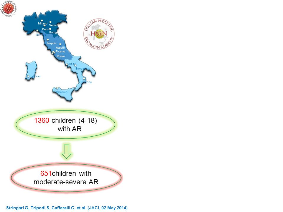 Roma Ascolii Piceno Genova Iglesias Milano Parma Bologna Verona Empoli Benevento Napoli Palermo Crotone Impact of CRD on SIT prescription in 651 children with moderate to severe AR how often the information obtained with CRD would modify the decision of SIT prescription or its composition based on SPT only.