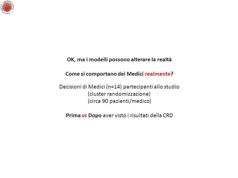 Decisioni di Medici (n=14) partecipanti allo studio (cluster randomizzazione) (circa 90 pazienti/medico) Prima vs Dopo aver visto i risultati della CR