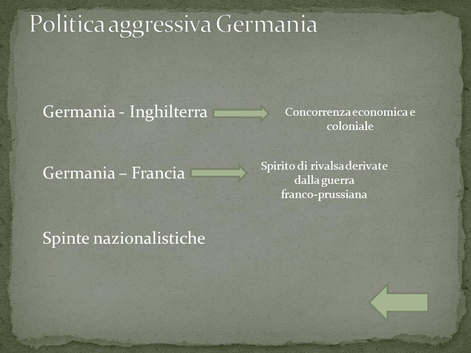 Germania - Inghilterra Germania – Francia Spinte nazionalistiche Concorrenza economica e coloniale Spirito di rivalsa derivate dalla guerra franco-pru