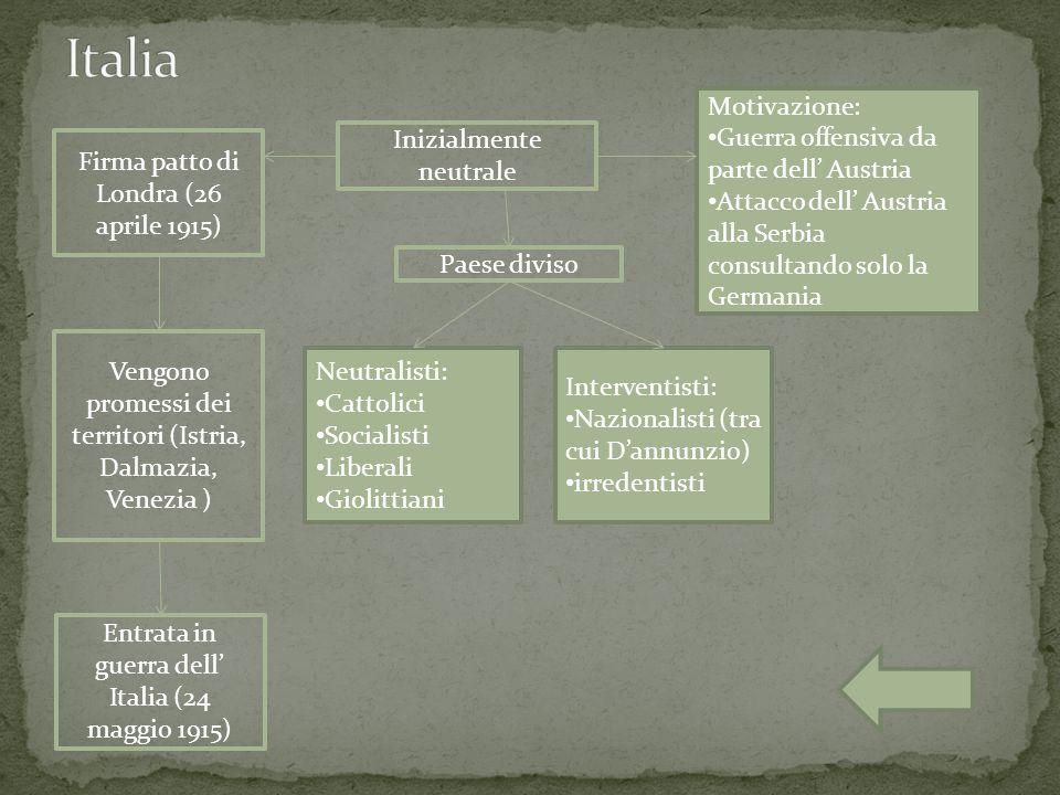 Inizialmente neutrale Motivazione: Guerra offensiva da parte dell' Austria Attacco dell' Austria alla Serbia consultando solo la Germania Paese diviso