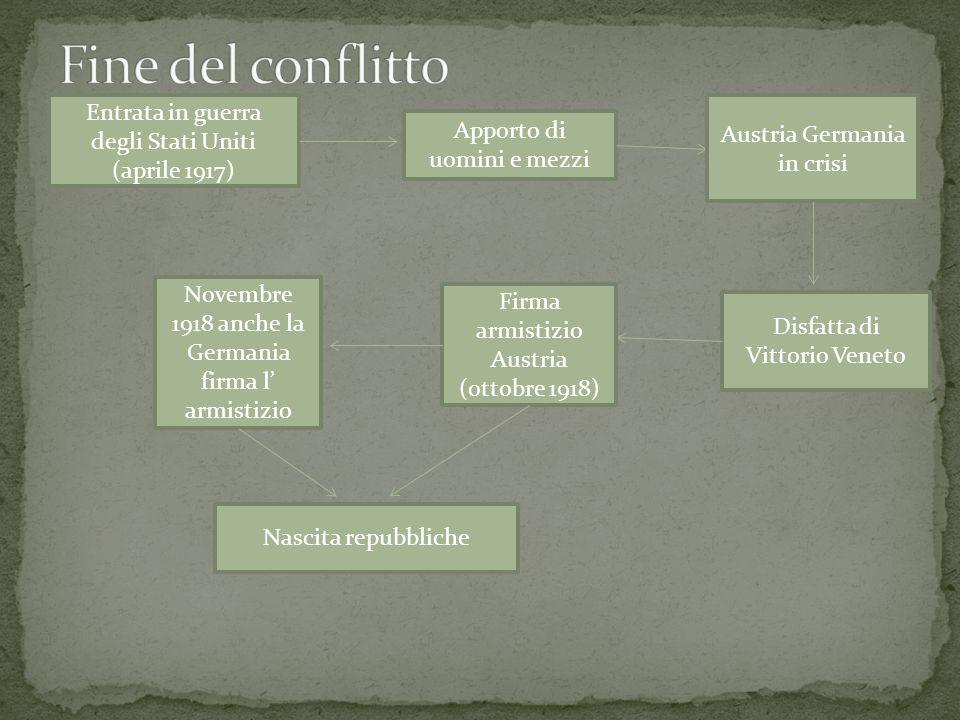 Entrata in guerra degli Stati Uniti (aprile 1917) Apporto di uomini e mezzi Austria Germania in crisi Disfatta di Vittorio Veneto Firma armistizio Aus