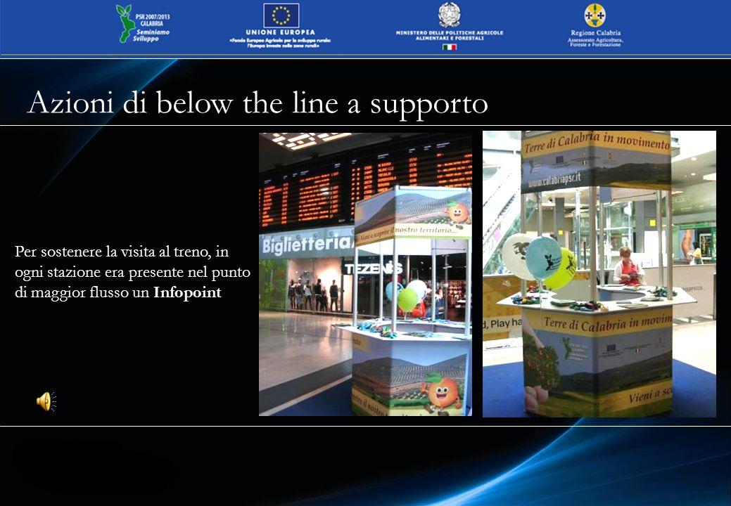 Per sostenere la visita al treno, in ogni stazione era presente nel punto di maggior flusso un Infopoint Azioni di below the line a supporto