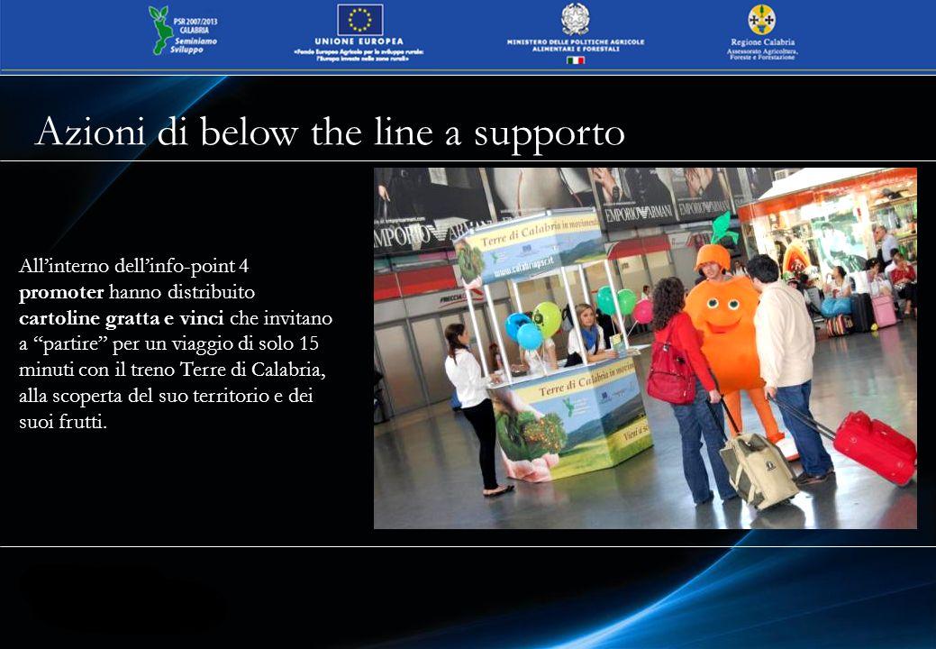 All'interno dell'info-point 4 promoter hanno distribuito cartoline gratta e vinci che invitano a partire per un viaggio di solo 15 minuti con il treno Terre di Calabria, alla scoperta del suo territorio e dei suoi frutti.