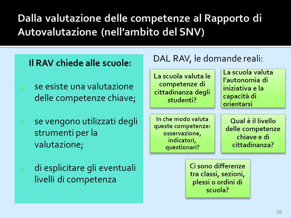 Il RAV chiede alle scuole: 1. se esiste una valutazione delle competenze chiave; 2. se vengono utilizzati degli strumenti per la valutazione; 3. di es