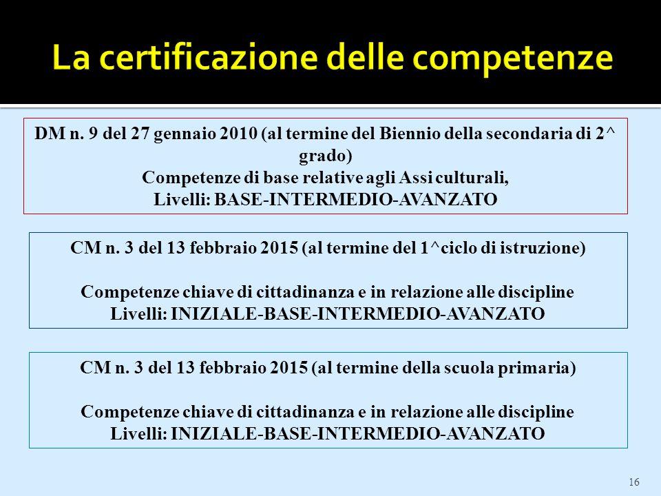16 DM n. 9 del 27 gennaio 2010 (al termine del Biennio della secondaria di 2^ grado) Competenze di base relative agli Assi culturali, Livelli: BASE-IN