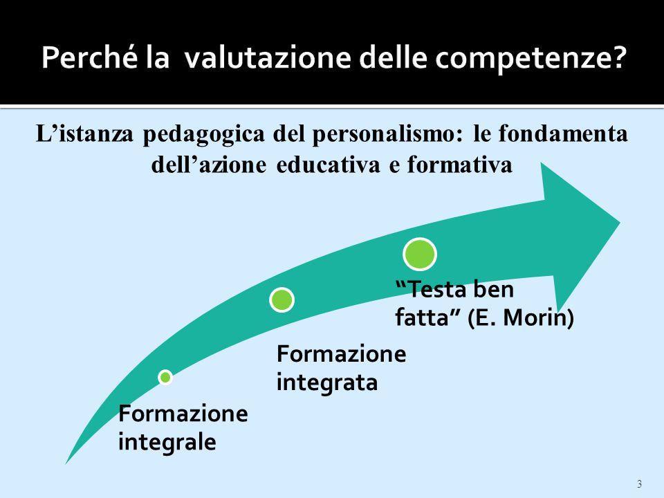 3 L'istanza pedagogica del personalismo: le fondamenta dell'azione educativa e formativa Formazione integrale Formazione integrata Testa ben fatta (E.