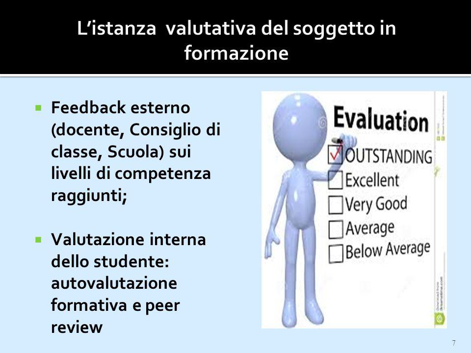  Feedback esterno (docente, Consiglio di classe, Scuola) sui livelli di competenza raggiunti;  Valutazione interna dello studente: autovalutazione f