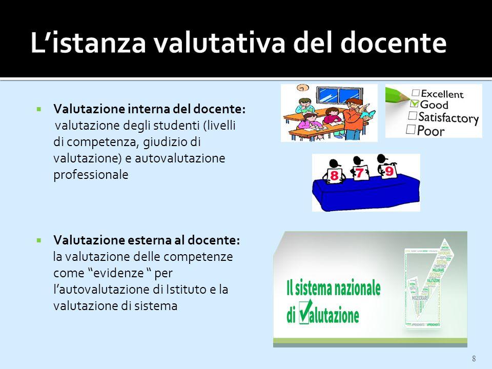  Valutazione interna del docente: valutazione degli studenti (livelli di competenza, giudizio di valutazione) e autovalutazione professionale  Valut
