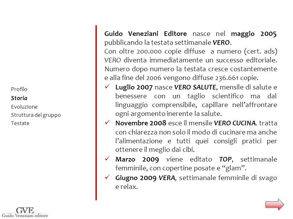 Profilo Storia Evoluzione Struttura del gruppo Testate Guido Veneziani Editore nasce nel maggio 2005 pubblicando la testata settimanale VERO.