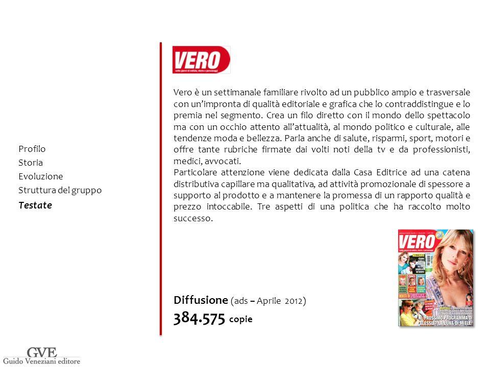 Vero è un settimanale familiare rivolto ad un pubblico ampio e trasversale con un'impronta di qualità editoriale e grafica che lo contraddistingue e lo premia nel segmento.