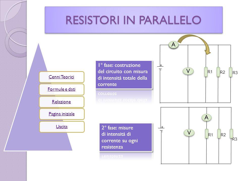 RESISTORI IN PARALLELO R3 R1 R2 A A V V + - R1 R2 R3 A A V V + - A A Cenni Teorici Formule e dati Relazione Pagina iniziale Uscita