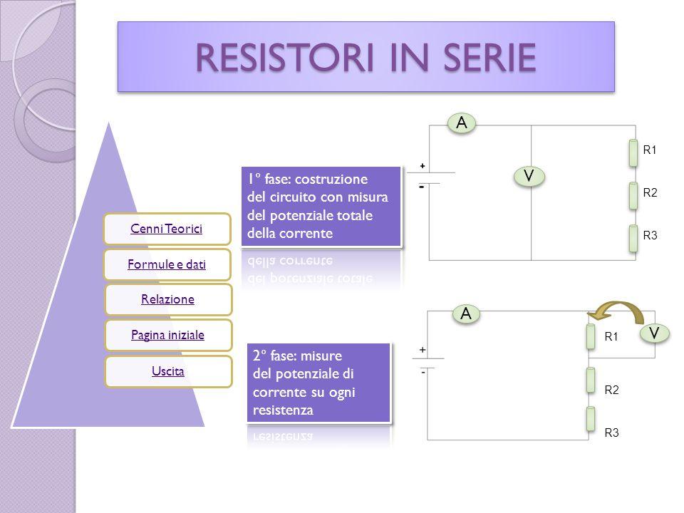 RESISTORI IN SERIE Cenni Teorici Formule e dati Relazione Pagina iniziale Uscita A A V V R1 R2 R3 A A V V R1 R2 R3