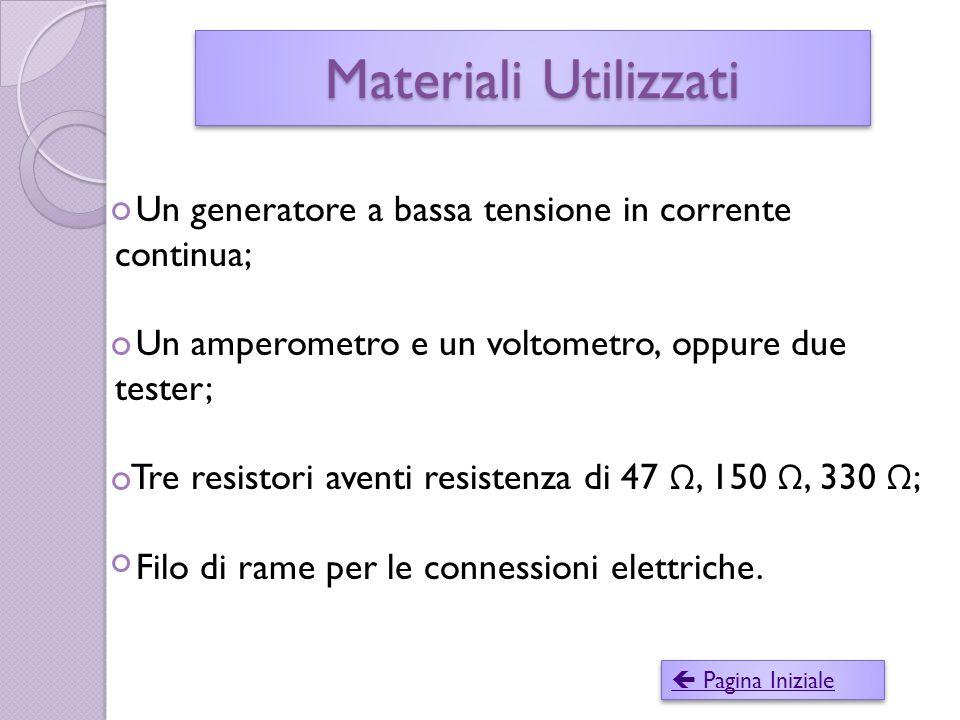 Materiali Utilizzati  Pagina Iniziale  Pagina Iniziale Un generatore a bassa tensione in corrente continua; Un amperometro e un voltometro, oppure d