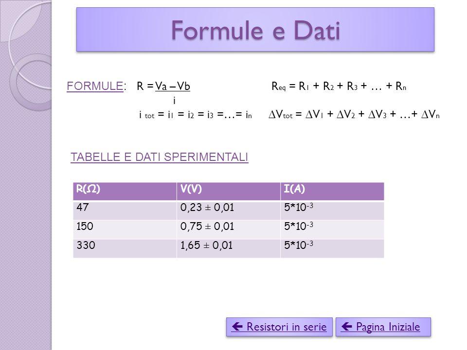 Formule e Dati FORMULE: R = Va – Vb R eq = R 1 + R 2 + R 3 + … + R n i i tot = i 1 = i 2 = i 3 =…= i n ∆V tot = ∆V 1 + ∆V 2 + ∆V 3 + …+ ∆V n TABELLE E DATI SPERIMENTALI R(Ω)V(V)I(A) 470,23 ± 0,015*10 -3 1500,75 ± 0,015*10 -3 3301,65 ± 0,015*10 -3  Resistori in serie  Resistori in serie  Pagina Iniziale  Pagina Iniziale