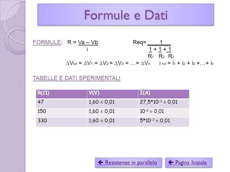 Formule e Dati FORMULE: R = Va – Vb Req= 1 i 1 + 1 + 1 R 1 R 2 R 3 ∆V tot = ∆V 1 = ∆V 2 = ∆V 3 = …= ∆V n i tot = i 1 + i 2 + i 3 +…+ i n TABELLE E DAT