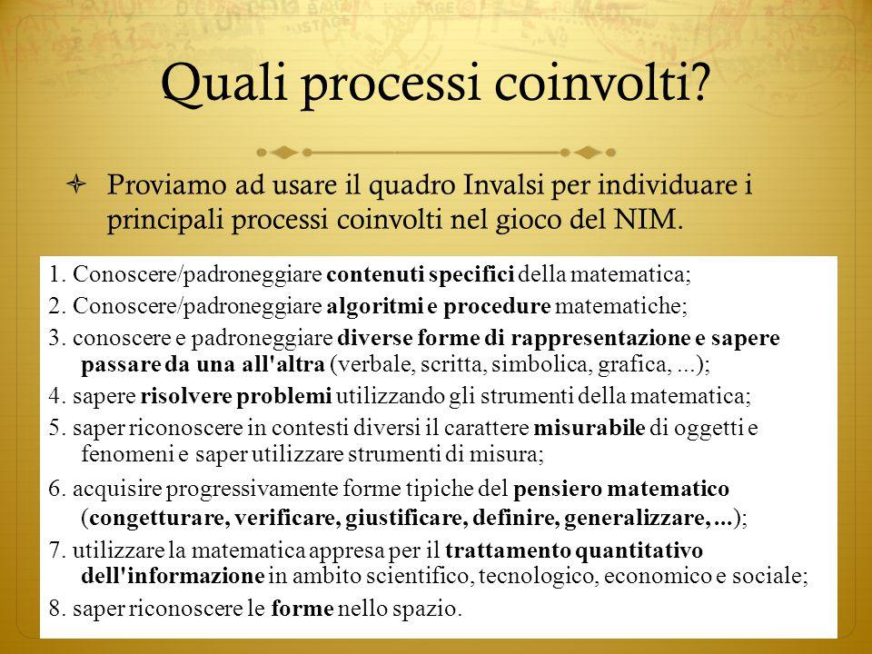 Quali processi coinvolti?  Proviamo ad usare il quadro Invalsi per individuare i principali processi coinvolti nel gioco del NIM. 1. Conoscere/padron