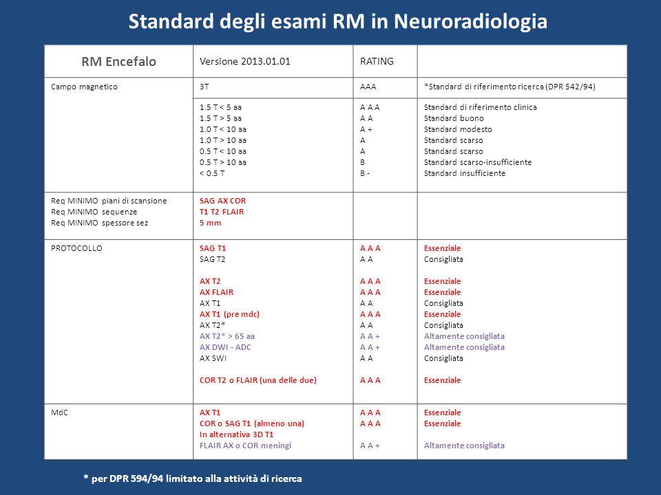 Standard degli esami RM in Neuroradiologia RM Rachide e Midollo Versione 2013.02.01RATING Campo magnetico3T multitransmit.
