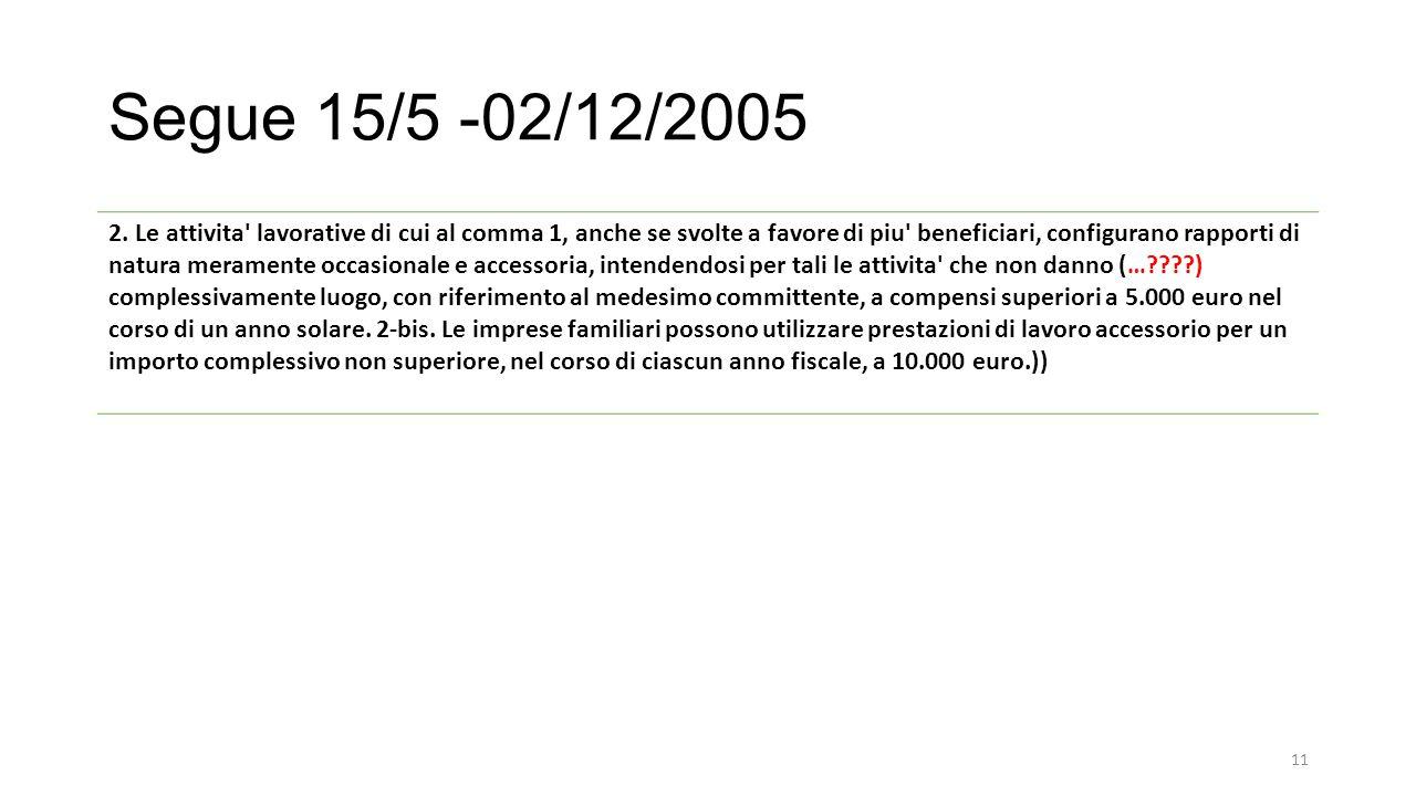 Segue 15/5 -02/12/2005 2.