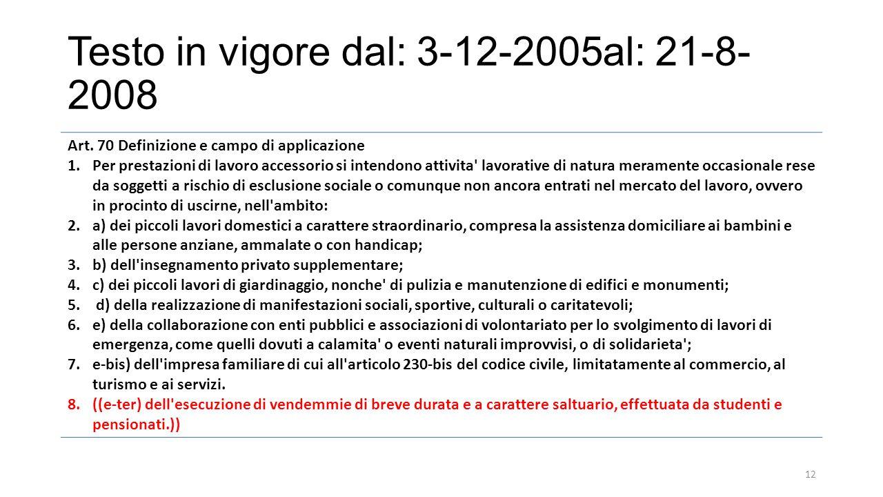 Testo in vigore dal: 3-12-2005al: 21-8- 2008 Art.